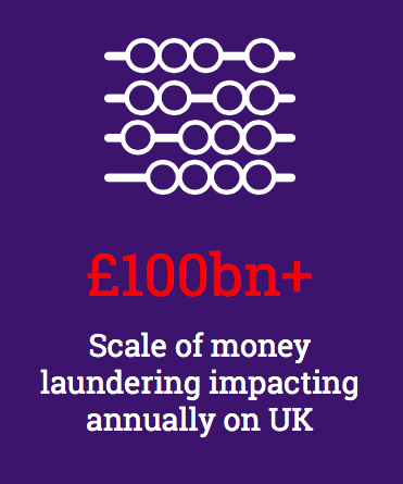 Scale of money laundering impacting on the UK