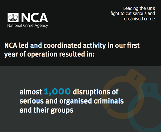Almost 1,000 disruptions of organised crime groups in our first year